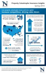 NAPCO Infographic2_Web-1